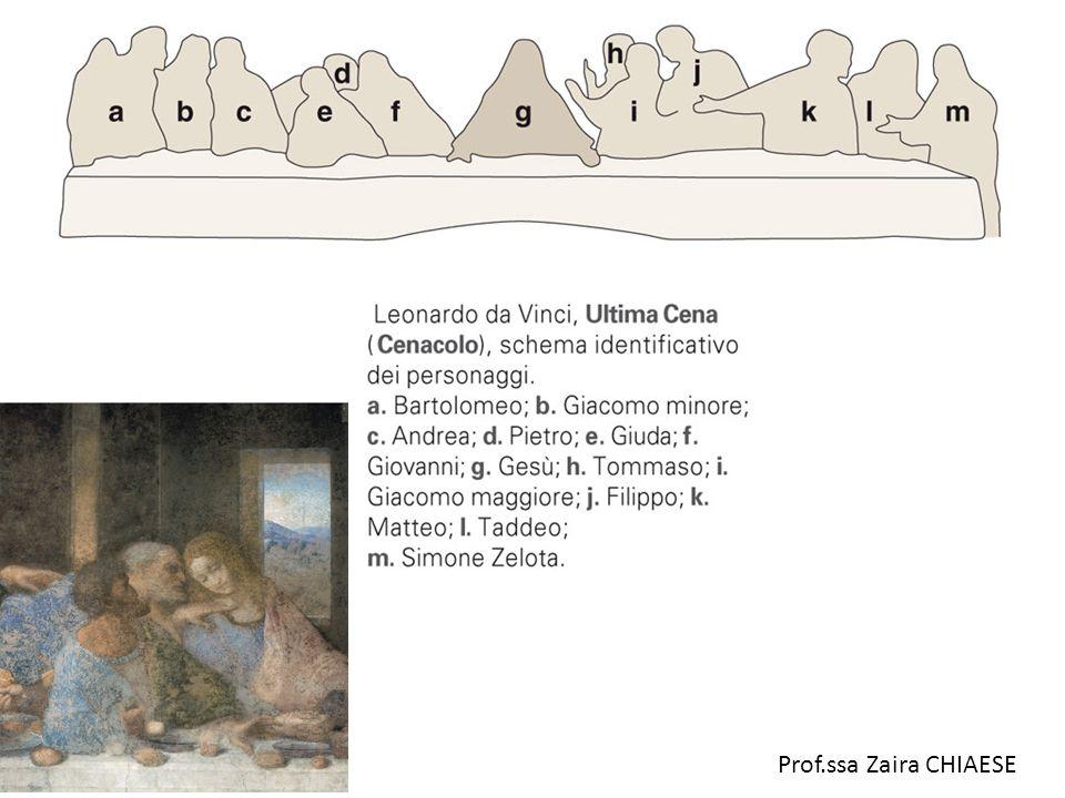 La dama con l'ermellino 1490 Cracovia Czartoryski Muzeum I ritratti rivelatori La donna raffigurata è Cecilia Gallerani, dama della corte di Ludovico Sforza.