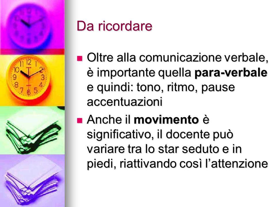 Da ricordare Oltre alla comunicazione verbale, è importante quella para-verbale e quindi: tono, ritmo, pause accentuazioni Oltre alla comunicazione ve