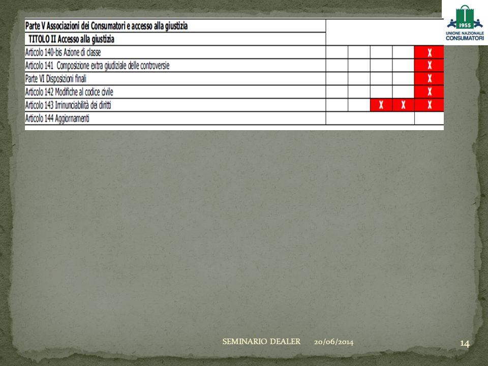20/06/2014SEMINARIO DEALER 14