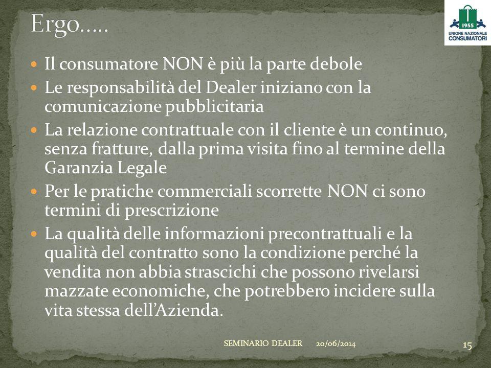Il consumatore NON è più la parte debole Le responsabilità del Dealer iniziano con la comunicazione pubblicitaria La relazione contrattuale con il cli