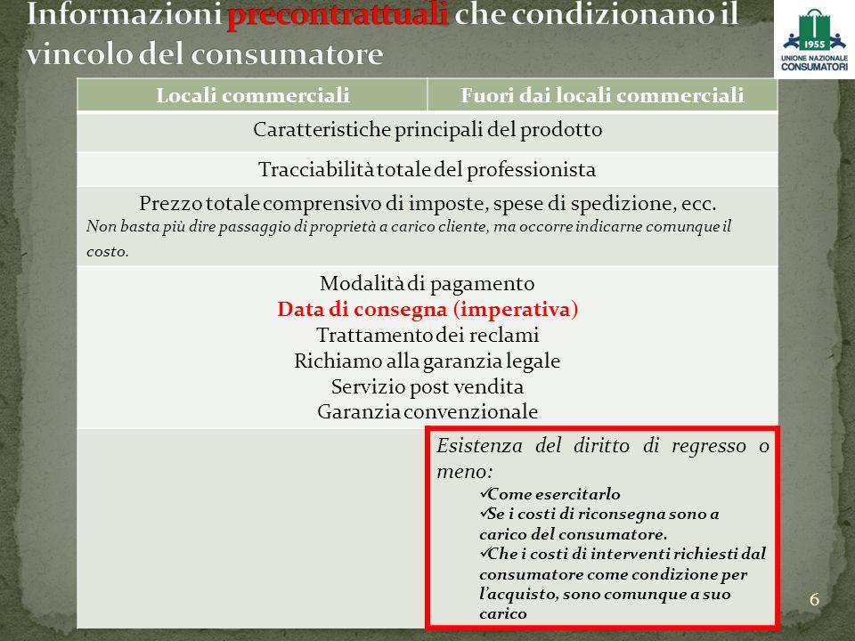 20/06/2014SEMINARIO DEALER 6 Locali commercialiFuori dai locali commerciali Caratteristiche principali del prodotto Tracciabilità totale del professio
