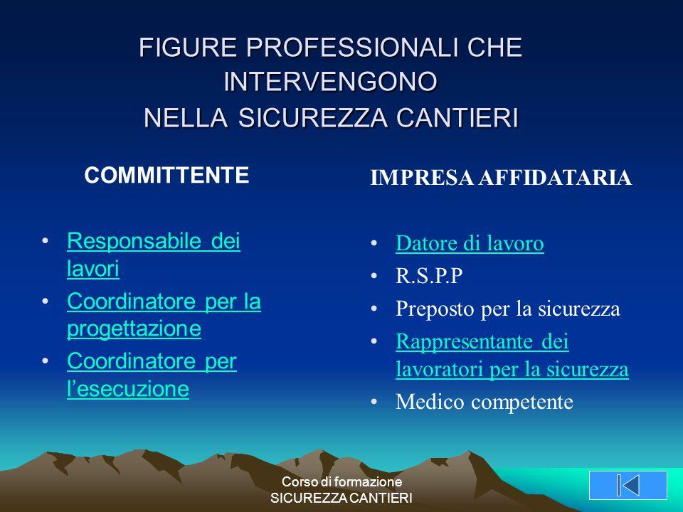 Corso di formazione SICUREZZA CANTIERI FIGURE PROFESSIONALI CHE INTERVENGONO NELLA SICUREZZA CANTIERI COMMITTENTE Responsabile dei lavoriResponsabile