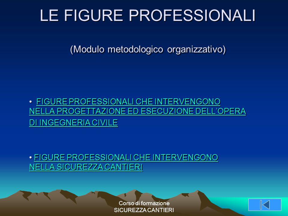 Corso di formazione SICUREZZA CANTIERI LE FIGURE PROFESSIONALI (Modulo metodologico organizzativo) FIGURE PROFESSIONALI CHE INTERVENGONO NELLA PROGETT