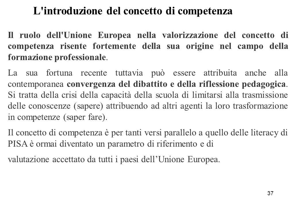 37 L'introduzione del concetto di competenza Il ruolo dell'Unione Europea nella valorizzazione del concetto di competenza risente fortemente della sua