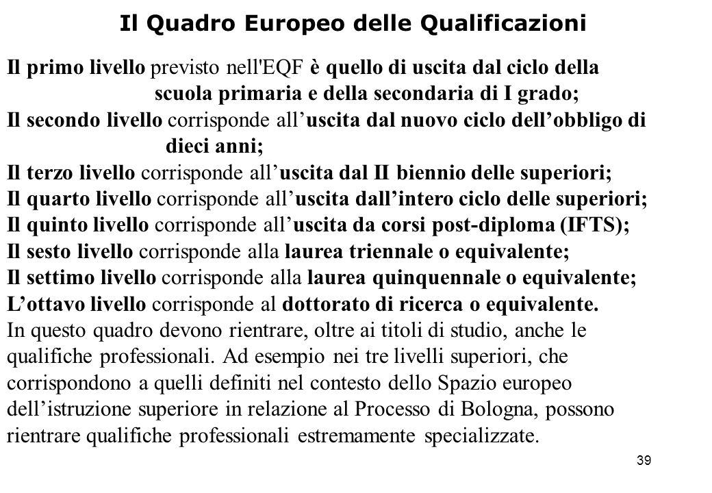 39 Il Quadro Europeo delle Qualificazioni Il primo livello previsto nell'EQF è quello di uscita dal ciclo della scuola primaria e della secondaria di
