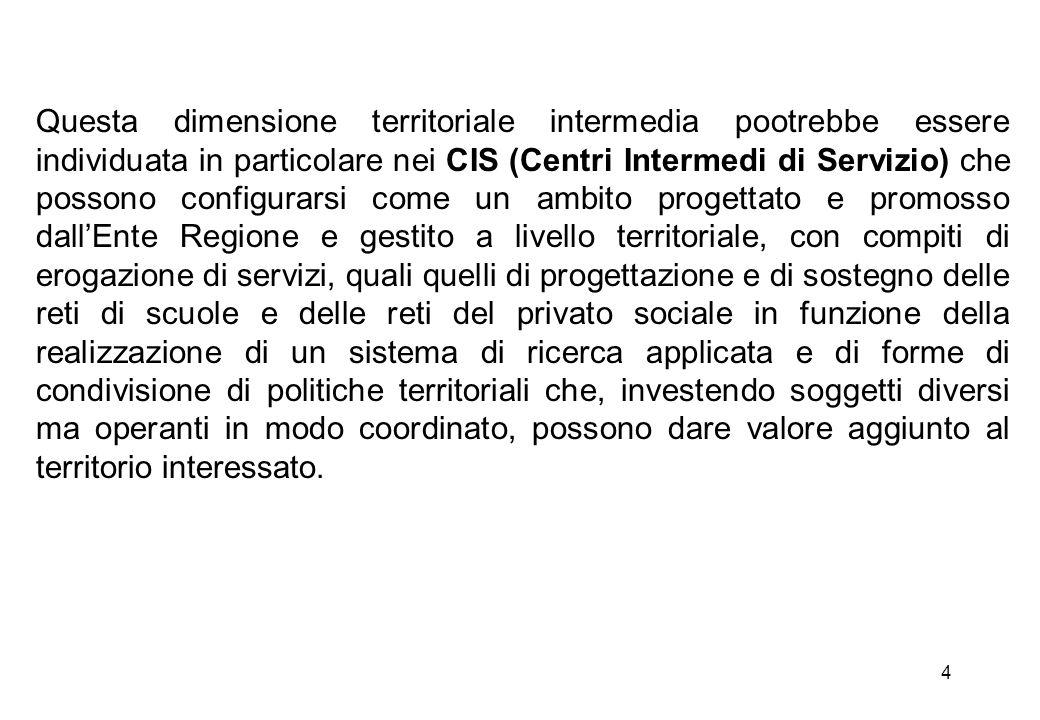4 Questa dimensione territoriale intermedia pootrebbe essere individuata in particolare nei CIS (Centri Intermedi di Servizio) che possono configurars