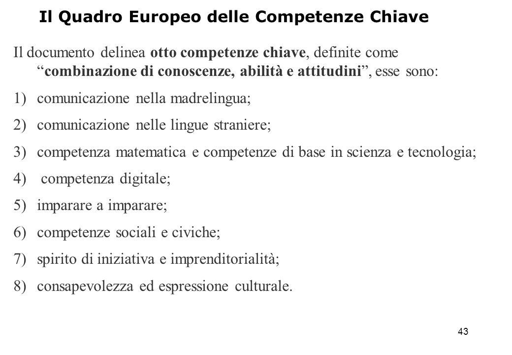 """43 Il documento delinea otto competenze chiave, definite come """"combinazione di conoscenze, abilità e attitudini"""", esse sono: 1)comunicazione nella mad"""