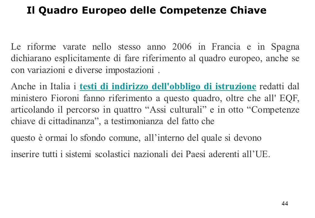 44 Il Quadro Europeo delle Competenze Chiave Le riforme varate nello stesso anno 2006 in Francia e in Spagna dichiarano esplicitamente di fare riferim