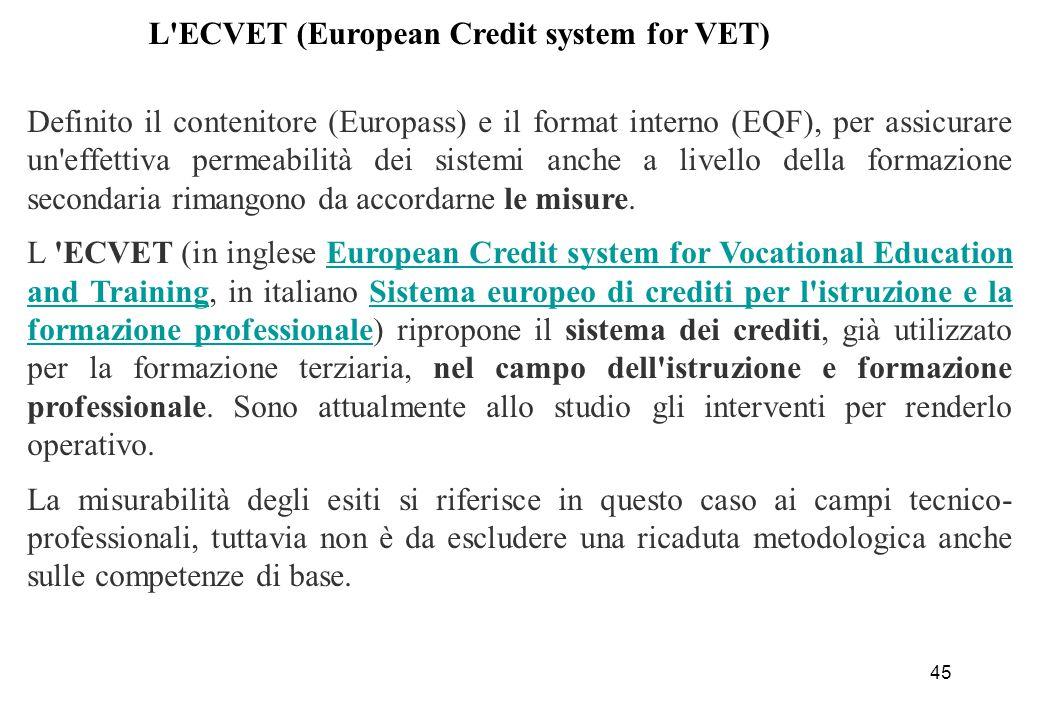 45 Definito il contenitore (Europass) e il format interno (EQF), per assicurare un'effettiva permeabilità dei sistemi anche a livello della formazione