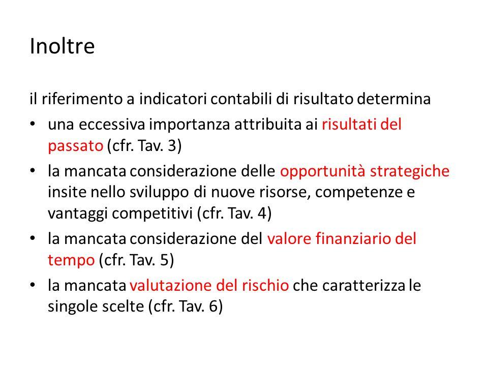 Inoltre il riferimento a indicatori contabili di risultato determina una eccessiva importanza attribuita ai risultati del passato (cfr. Tav. 3) la man