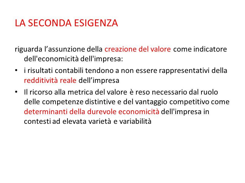 LA SECONDA ESIGENZA riguarda l'assunzione della creazione del valore come indicatore dell'economicità dell'impresa: i risultati contabili tendono a no