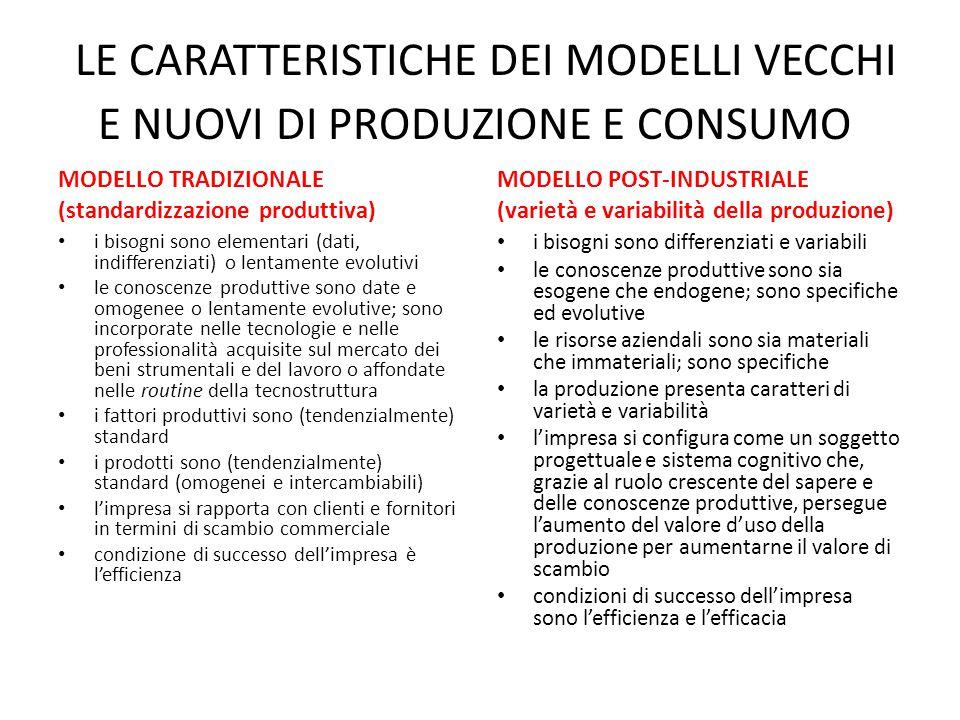 LE CARATTERISTICHE DEI MODELLI VECCHI E NUOVI DI PRODUZIONE E CONSUMO MODELLO TRADIZIONALE (standardizzazione produttiva) i bisogni sono elementari (d