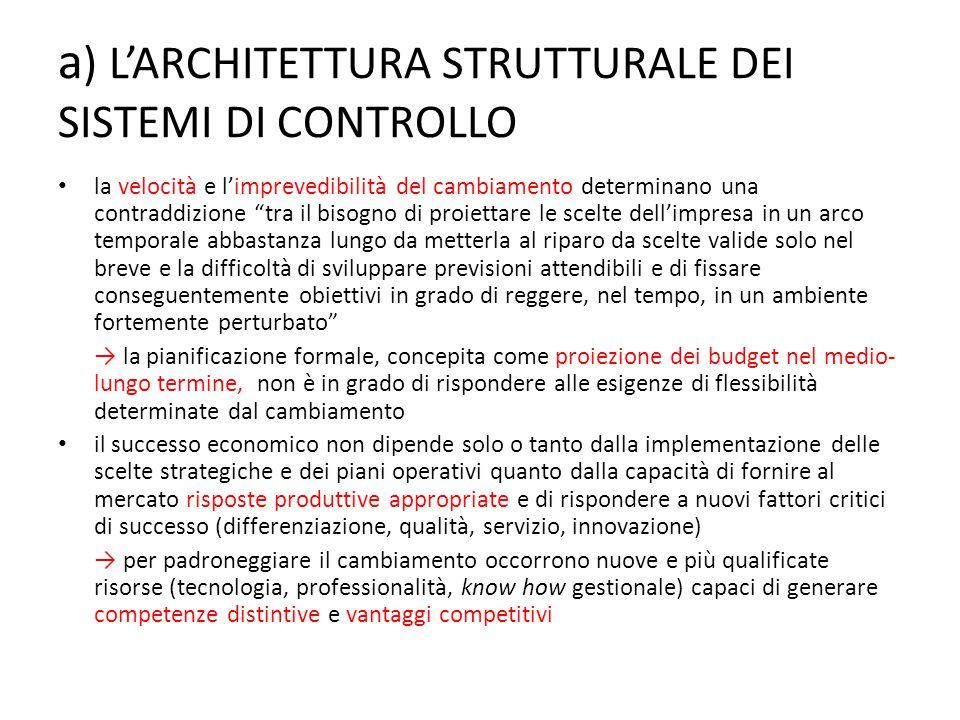 """a ) L'ARCHITETTURA STRUTTURALE DEI SISTEMI DI CONTROLLO la velocità e l'imprevedibilità del cambiamento determinano una contraddizione """"tra il bisogno"""