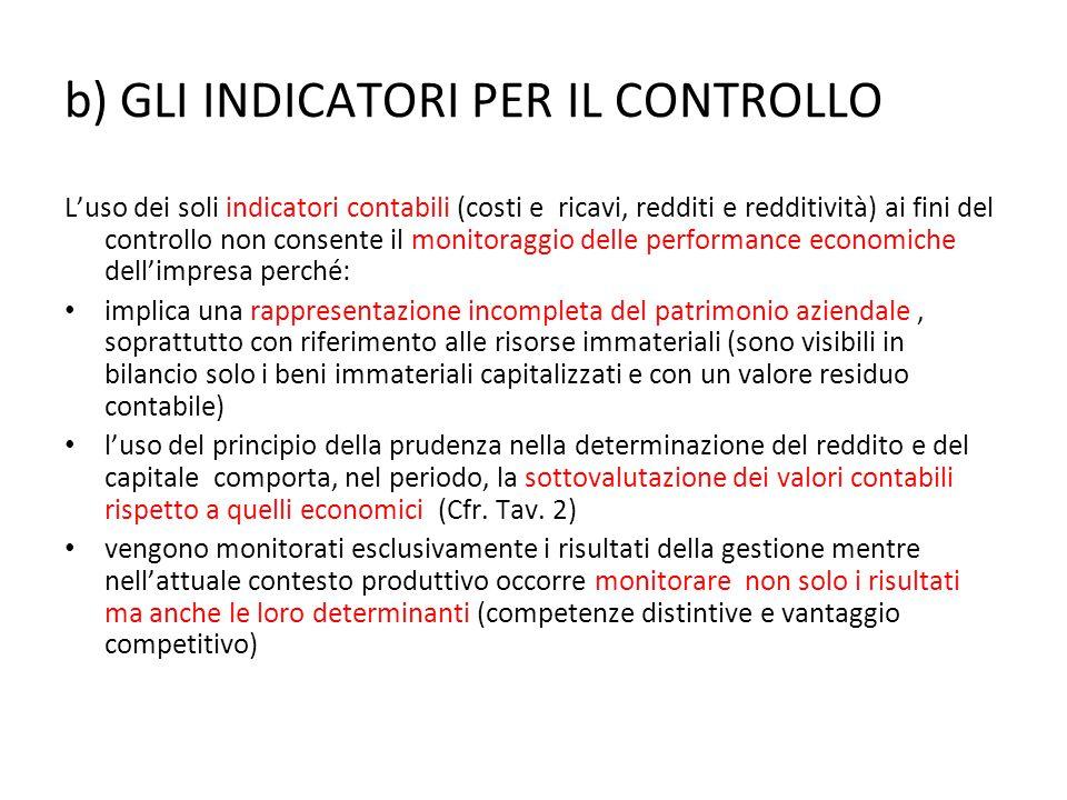 b) GLI INDICATORI PER IL CONTROLLO L'uso dei soli indicatori contabili (costi e ricavi, redditi e redditività) ai fini del controllo non consente il m