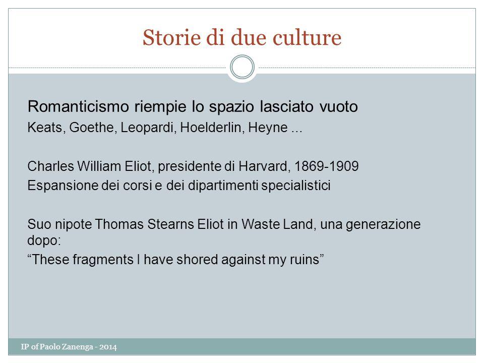 Storie di due culture Romanticismo riempie lo spazio lasciato vuoto Keats, Goethe, Leopardi, Hoelderlin, Heyne...