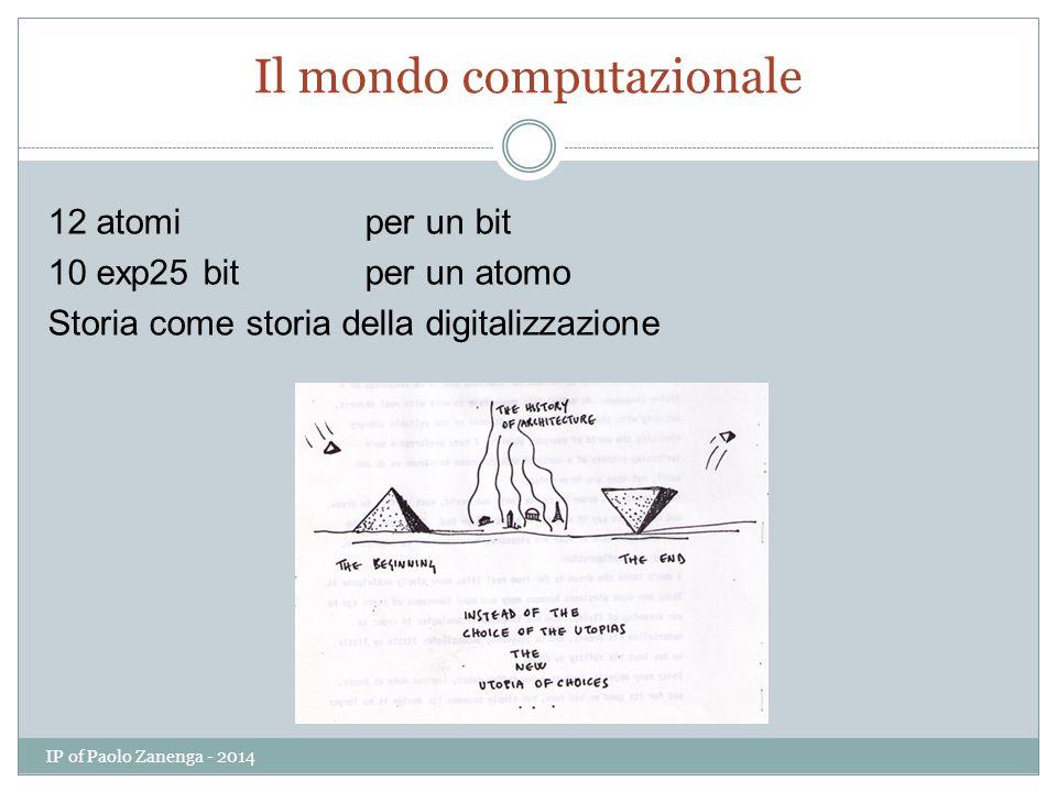 Il mondo computazionale 12 atomi per un bit 10 exp25 bit per un atomo Storia come storia della digitalizzazione IP of Paolo Zanenga - 2014