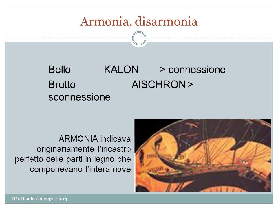 Armonia, disarmonia Bello KALON > connessione BruttoAISCHRON> sconnessione ARMONIA indicava originariamente l incastro perfetto delle parti in legno che componevano l intera nave IP of Paolo Zanenga - 2014