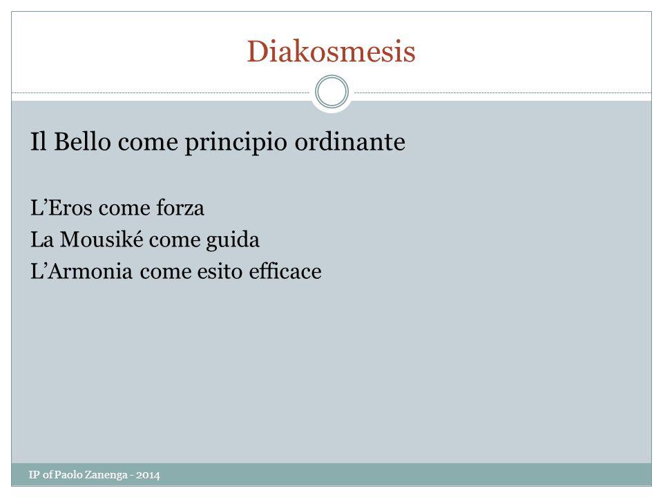 Diakosmesis Il Bello come principio ordinante L'Eros come forza La Mousiké come guida L'Armonia come esito efficace IP of Paolo Zanenga - 2014