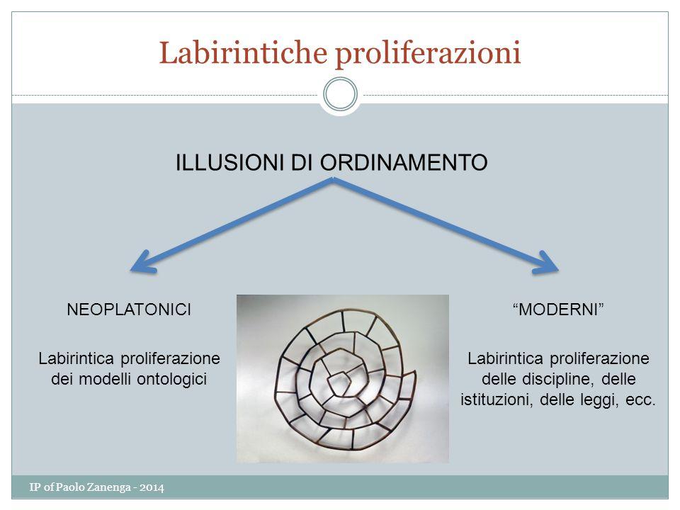 Labirintiche proliferazioni NEOPLATONICI Labirintica proliferazione dei modelli ontologici MODERNI Labirintica proliferazione delle discipline, delle istituzioni, delle leggi, ecc.