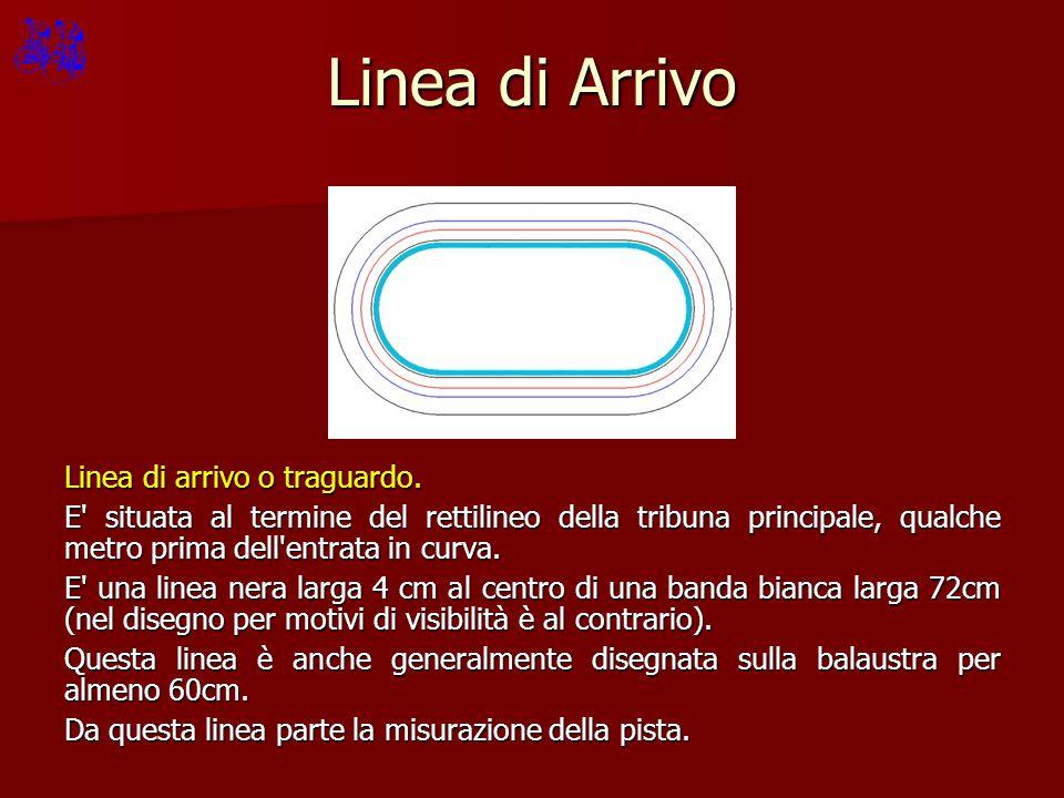Linea di Arrivo Linea di arrivo o traguardo. E' situata al termine del rettilineo della tribuna principale, qualche metro prima dell'entrata in curva.