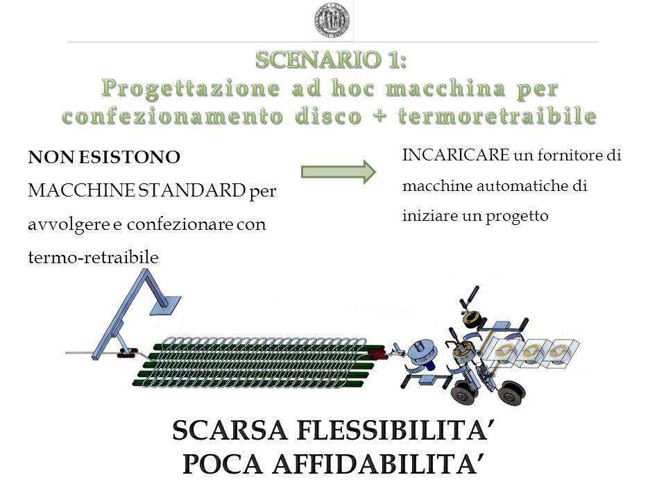NON ESISTONO MACCHINE STANDARD per avvolgere e confezionare con termo-retraibile INCARICARE un fornitore di macchine automatiche di iniziare un proget
