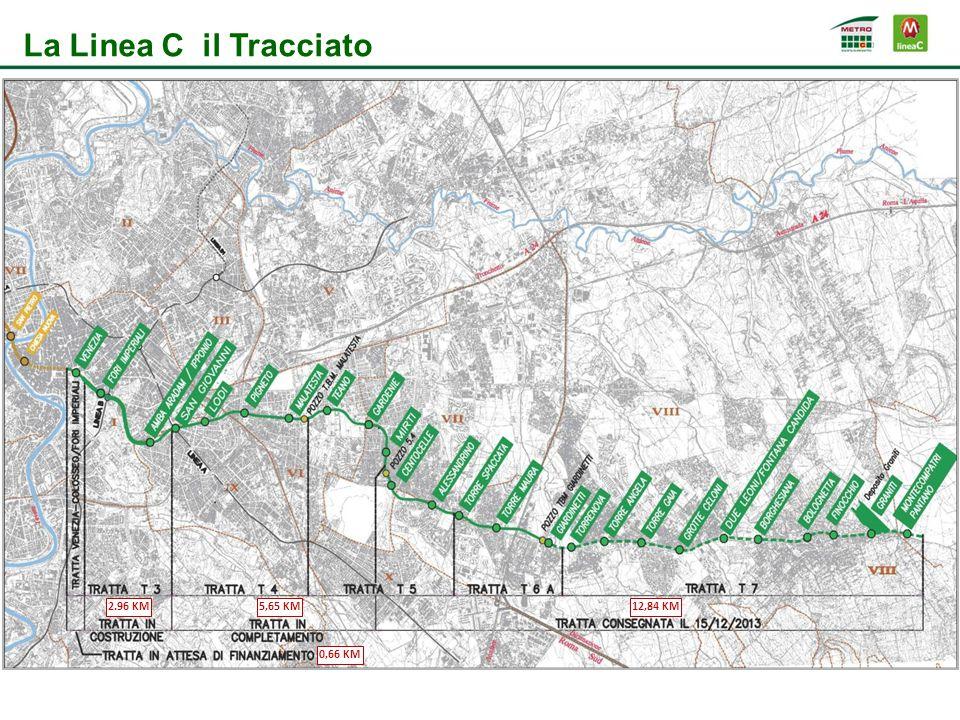 La Linea C il Tracciato 12,84 KM5,65 KM2.96 KM 0,66 KM