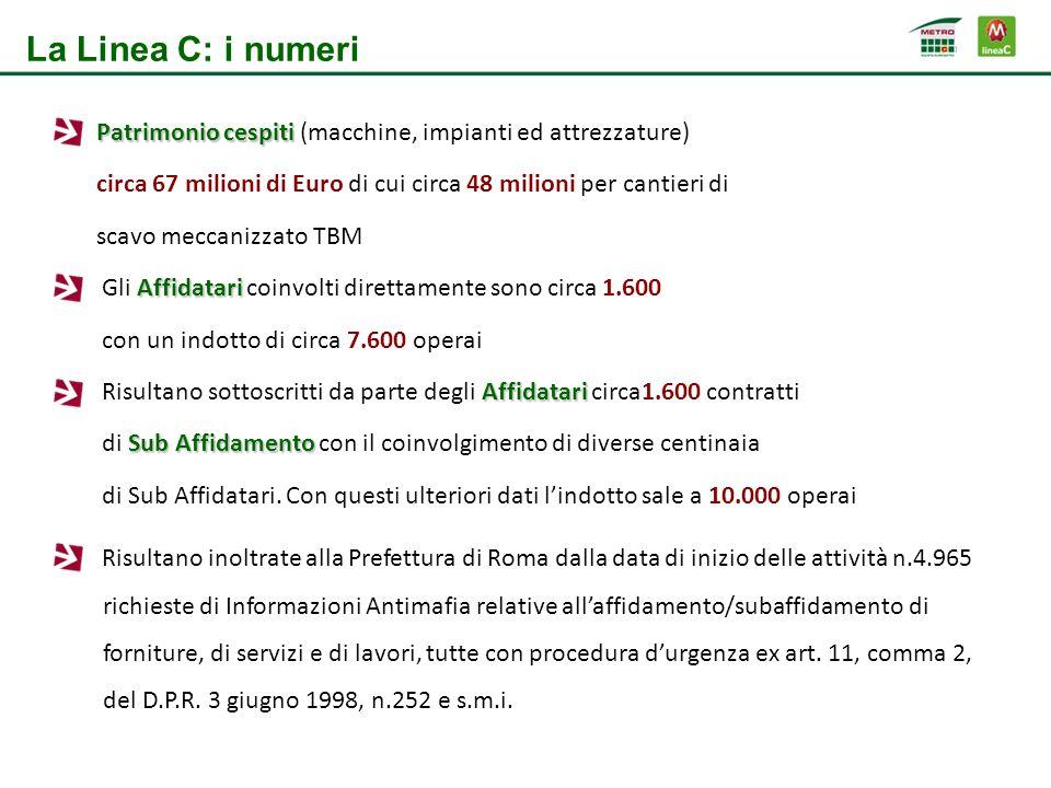 Patrimonio cespiti Patrimonio cespiti (macchine, impianti ed attrezzature) circa 67 milioni di Euro di cui circa 48 milioni per cantieri di scavo mecc