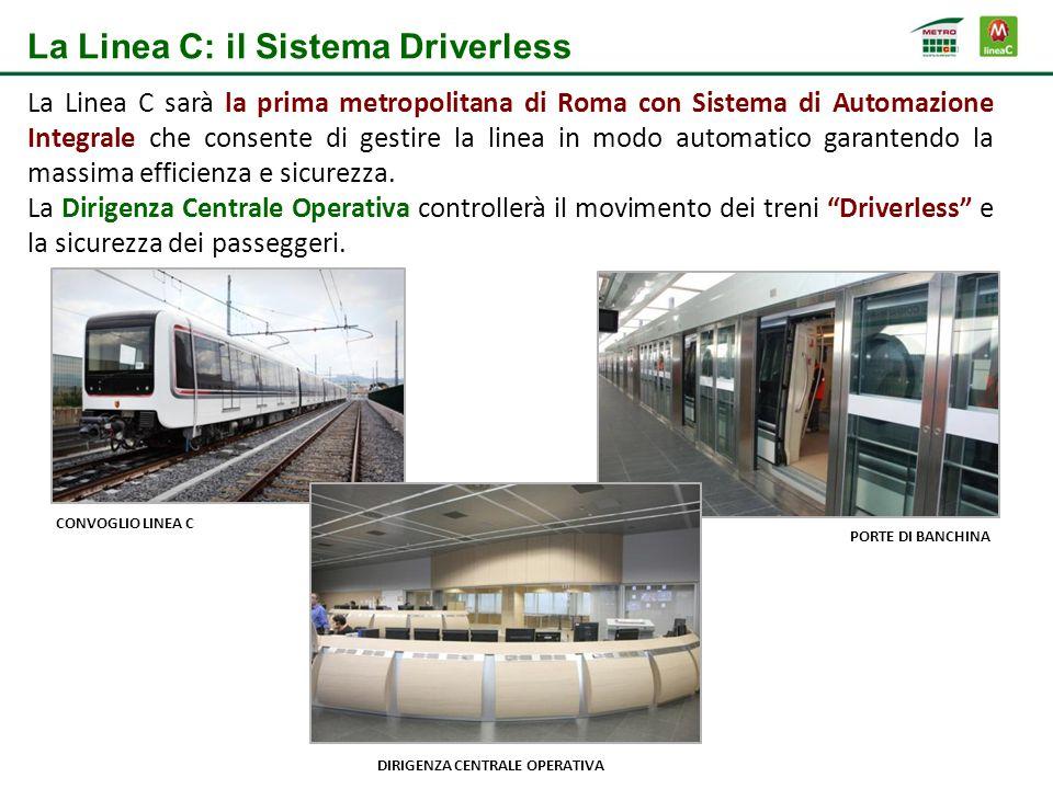 La Linea C sarà la prima metropolitana di Roma con Sistema di Automazione Integrale che consente di gestire la linea in modo automatico garantendo la massima efficienza e sicurezza.