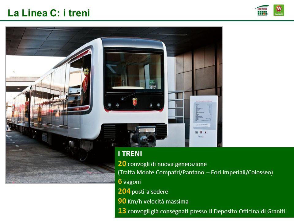 I TRENI 20 convogli di nuova generazione (Tratta Monte Compatri/Pantano – Fori Imperiali/Colosseo) 6 vagoni 204 posti a sedere 90 Km/h velocità massim