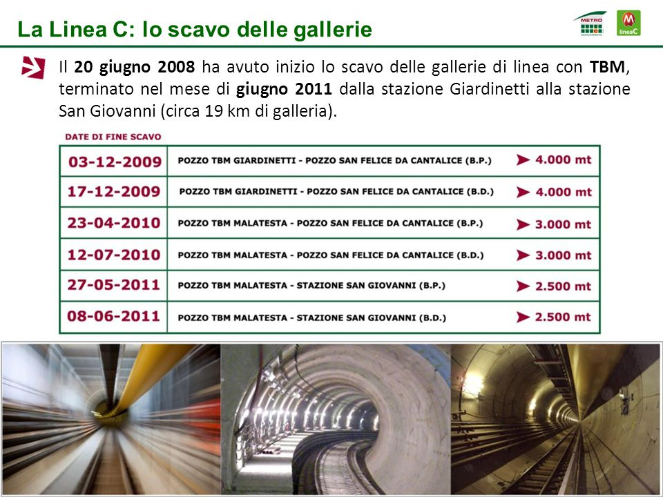 Il 20 giugno 2008 ha avuto inizio lo scavo delle gallerie di linea con TBM, terminato nel mese di giugno 2011 dalla stazione Giardinetti alla stazione San Giovanni (circa 19 km di galleria).