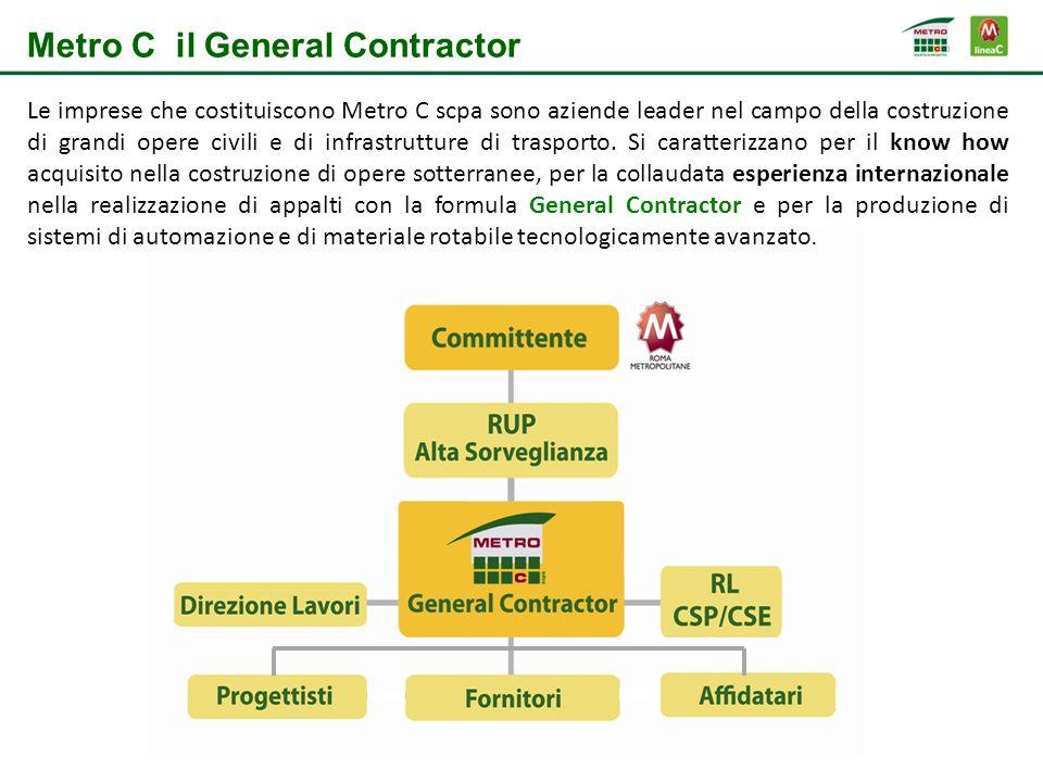Metro C il General Contractor Le imprese che costituiscono Metro C scpa sono aziende leader nel campo della costruzione di grandi opere civili e di infrastrutture di trasporto.