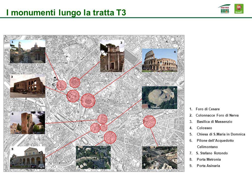 I monumenti lungo la tratta T3 1.Foro di Cesare 2.Colonnacce Foro di Nerva 3. Basilica di Massenzio 4. Colosseo 5. Chiesa di S.Maria in Domnica 6. Pil