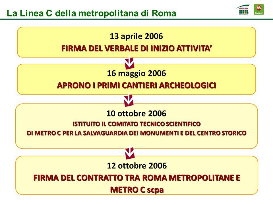 12 ottobre 2006 FIRMA DEL CONTRATTO TRA ROMA METROPOLITANE E METRO C scpa 13 aprile 2006 FIRMA DEL VERBALE DI INIZIO ATTIVITA' 16 maggio 2006 APRONO I PRIMI CANTIERI ARCHEOLOGICI 10 ottobre 2006 ISTITUITO IL COMITATO TECNICO SCIENTIFICO DI METRO C PER LA SALVAGUARDIA DEI MONUMENTI E DEL CENTRO STORICO La Linea C della metropolitana di Roma