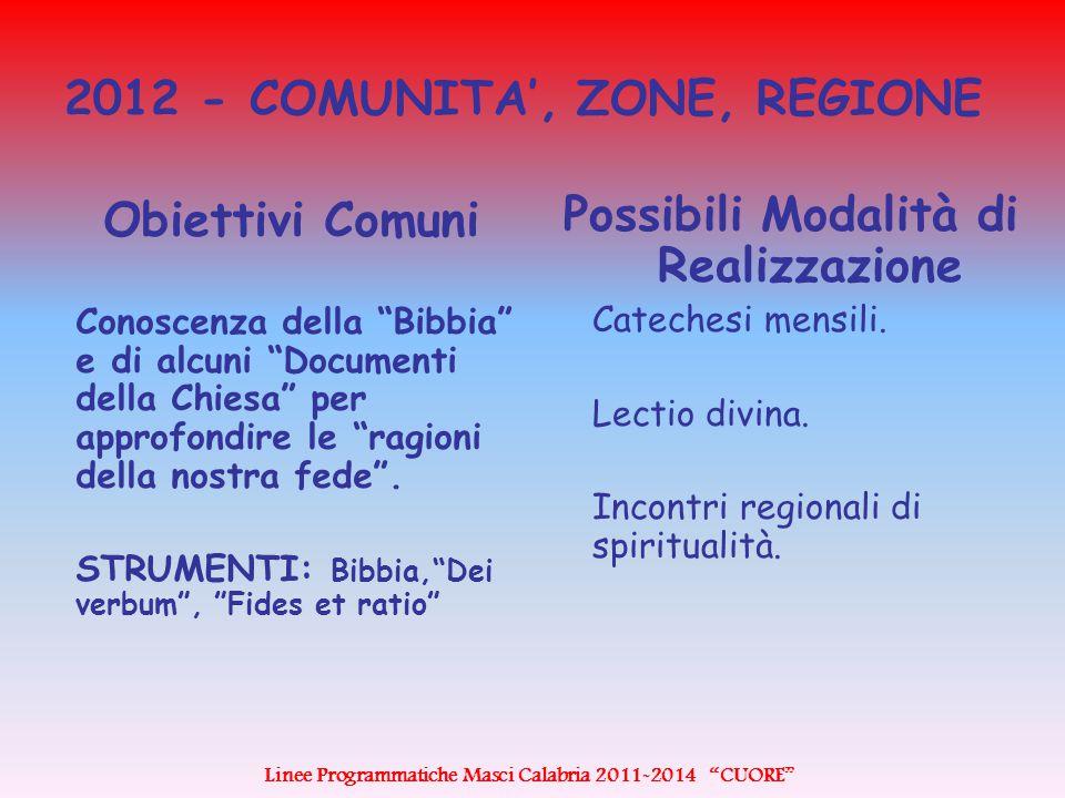 2012 - COMUNITA', ZONE, REGIONE Obiettivi Comuni Conoscenza della Bibbia e di alcuni Documenti della Chiesa per approfondire le ragioni della nostra fede .