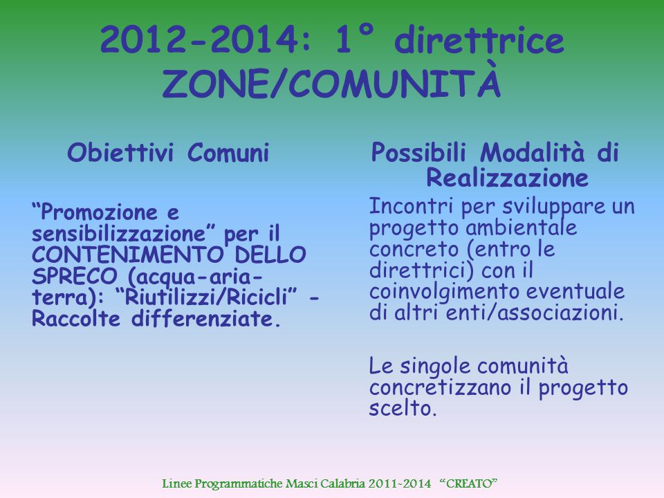 2012-2014: 1° direttrice ZONE/COMUNITÀ Obiettivi Comuni Promozione e sensibilizzazione per il CONTENIMENTO DELLO SPRECO (acqua-aria- terra): Riutilizzi/Ricicli - Raccolte differenziate.