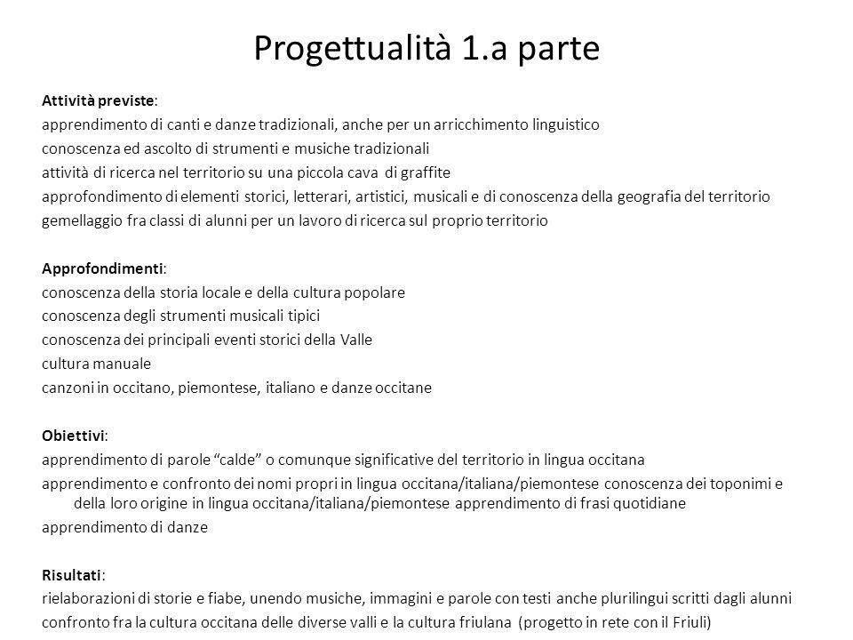 Progettualità 1.a parte Attività previste: apprendimento di canti e danze tradizionali, anche per un arricchimento linguistico conoscenza ed ascolto d