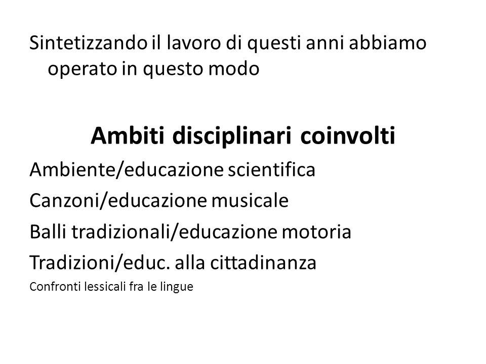 Sintetizzando il lavoro di questi anni abbiamo operato in questo modo Ambiti disciplinari coinvolti Ambiente/educazione scientifica Canzoni/educazione