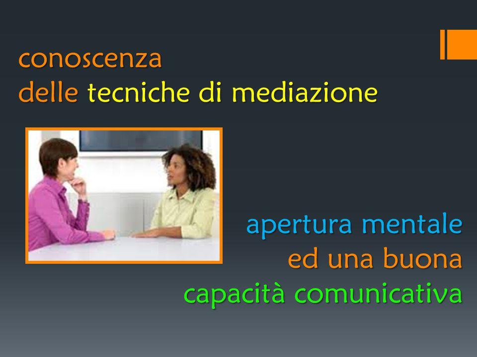 conoscenza delle tecniche di mediazione apertura mentale ed una buona capacità comunicativa