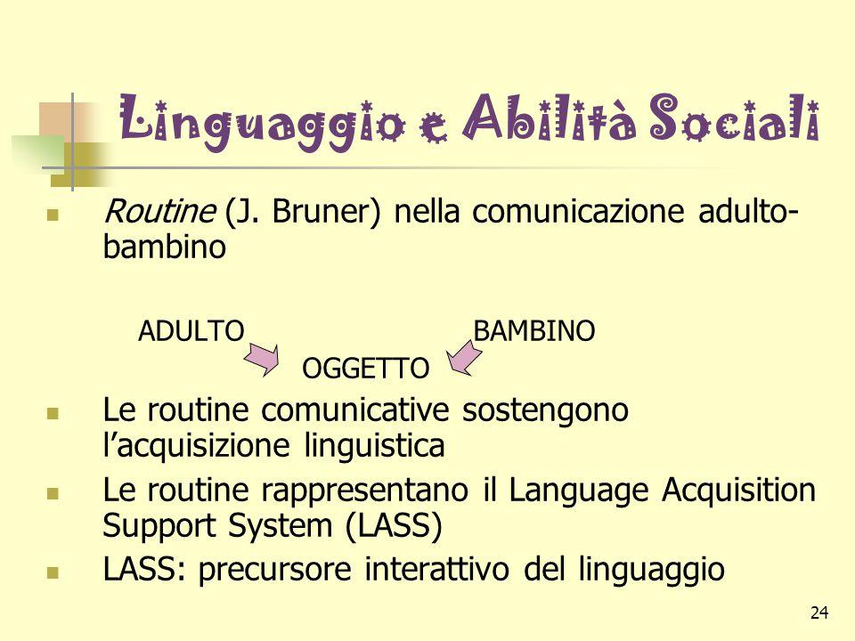 24 Linguaggio e Abilità Sociali Routine (J. Bruner) nella comunicazione adulto- bambino ADULTOBAMBINO OGGETTO Le routine comunicative sostengono l'acq