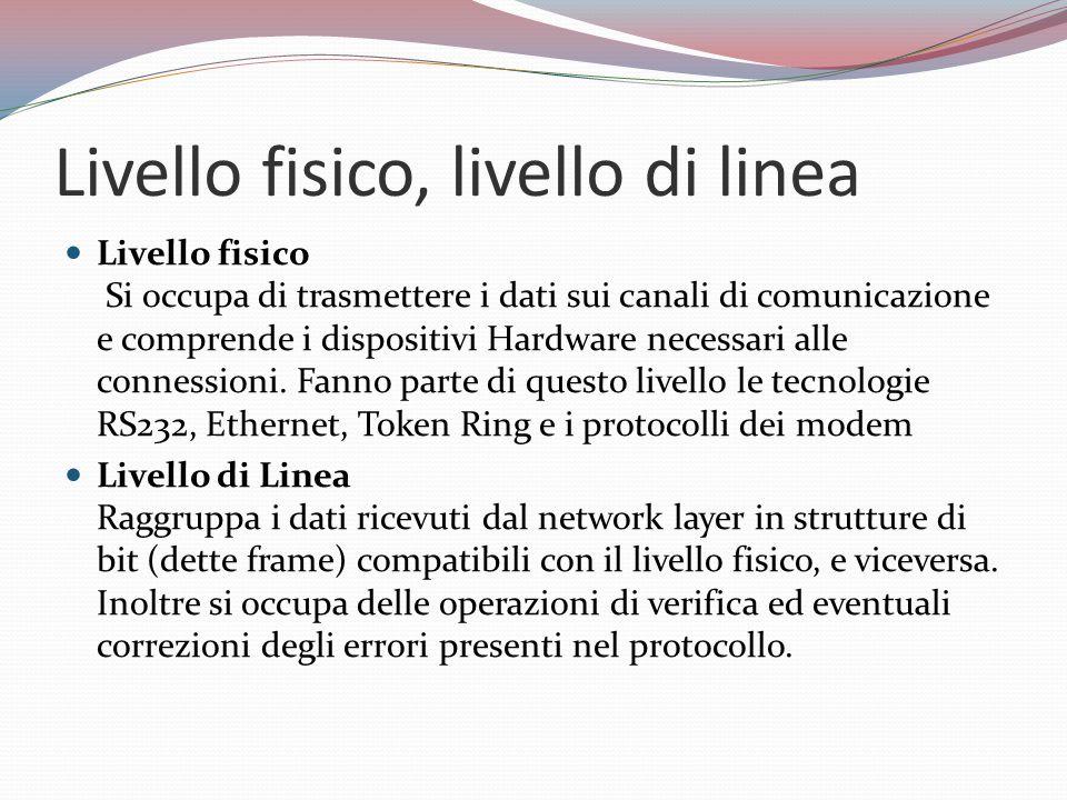 Livello fisico, livello di linea Livello fisico Si occupa di trasmettere i dati sui canali di comunicazione e comprende i dispositivi Hardware necessari alle connessioni.