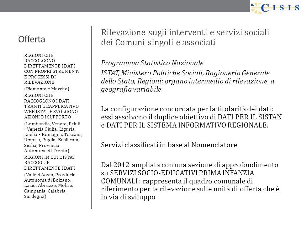 Offerta Rilevazione sugli interventi e servizi sociali dei Comuni singoli e associati Programma Statistico Nazionale ISTAT, Ministero Politiche Social