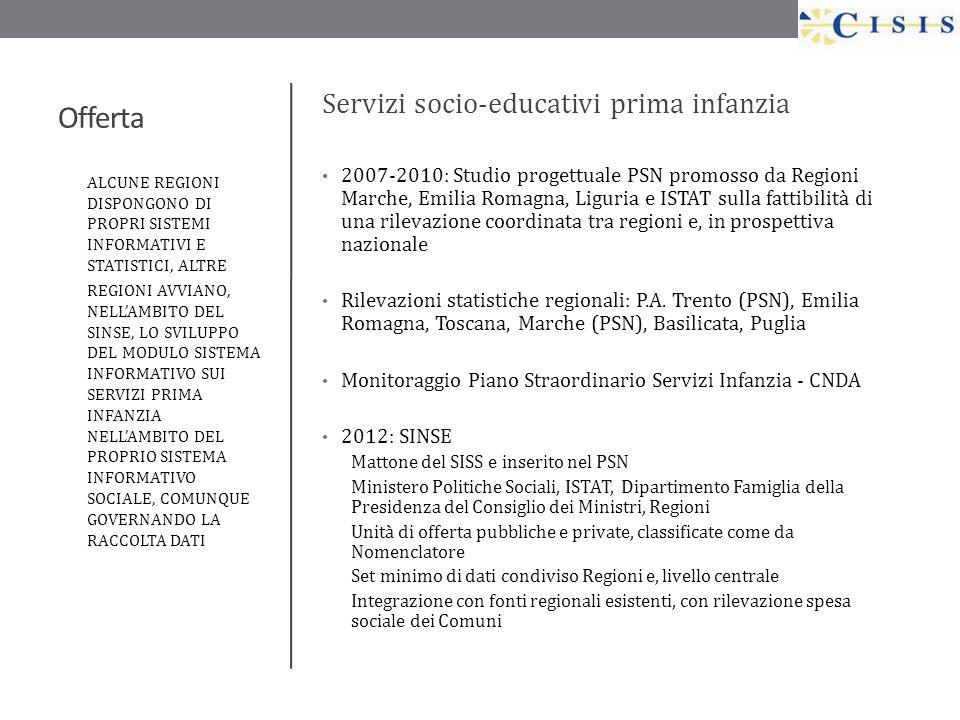 Offerta Servizi socio-educativi prima infanzia 2007-2010: Studio progettuale PSN promosso da Regioni Marche, Emilia Romagna, Liguria e ISTAT sulla fat