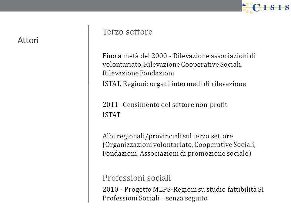 Attori Terzo settore Fino a metà del 2000 - Rilevazione associazioni di volontariato, Rilevazione Cooperative Sociali, Rilevazione Fondazioni ISTAT, R