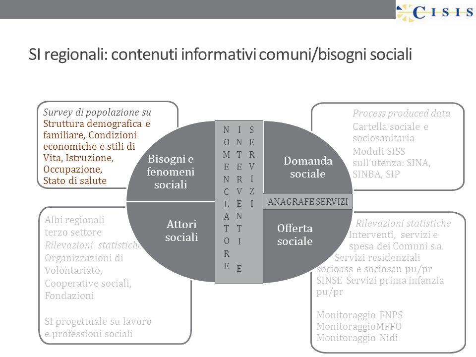 SI regionali: contenuti informativi comuni/bisogni sociali Rilevazioni statistiche Interventi, servizi e spesa dei Comuni s.a. Servizi residenziali so