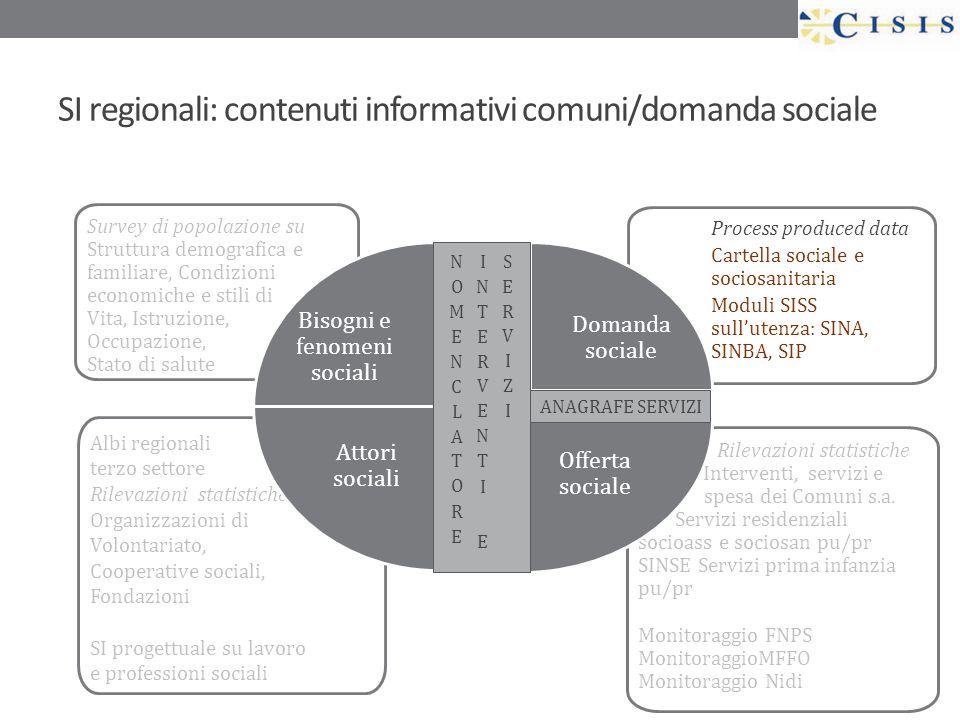 SI regionali: contenuti informativi comuni/domanda sociale Rilevazioni statistiche Interventi, servizi e spesa dei Comuni s.a. Servizi residenziali so