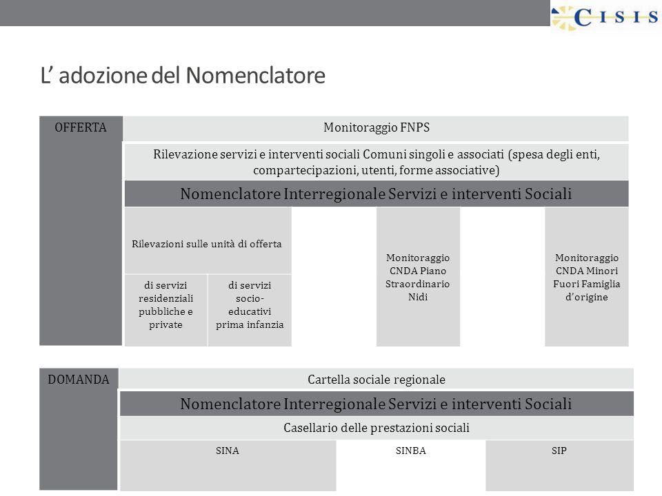 L' adozione del Nomenclatore OFFERTAMonitoraggio FNPS Rilevazione servizi e interventi sociali Comuni singoli e associati (spesa degli enti, compartec