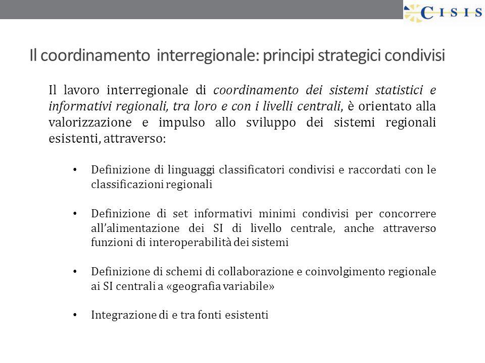 Il coordinamento interregionale: le linee di attività dal 1999 Collaborazione a progettazione, impianto e gestione RILEVAZIONI SISTAN SERVIZI RESIDENZIALI SOCIO- ASSISTENZIALI E SOCIO-SANITARI (DAL 1999) TERZO SETTORE: VOLONTARIATO, COOPERATIVE SOCIALI, FONDAZIONI (1999 – 2005) INTERVENTI E SERVIZI SOCIALI DEI COMUNI SINGOLI E ASSOCIATI (DAL 2002) - APPROFONDIMENTO SERVIZI PRIMA INFANZIA - AMPLIAMENTO A REGIONI E PROVINCE STUDIO PROGETTUALE RILEVAZIONE SERVIZI PRIMA INFANZIA (2007- 2010) NOMENCLATORE INTERREGIONALE SERVIZI E INTERVENTI SOCIALI NOMENCLATORE versione 1 (ANNO 2009) NOMENCLATORE versione 2 (ANNO 2013) Sperimentazione MODULI SISS SINonAutosufficienze (2009) SINBambiniAdolescenti (2010) SINServiziEducativi prima infanzia (2012) SIPovertà (2014)