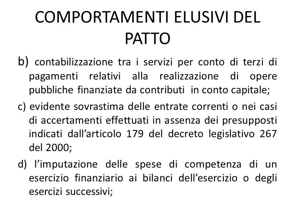 COMPORTAMENTI ELUSIVI DEL PATTO b) contabilizzazione tra i servizi per conto di terzi di pagamenti relativi alla realizzazione di opere pubbliche fina