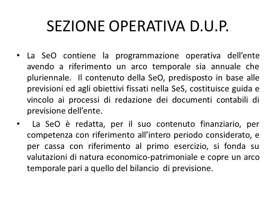 SEZIONE OPERATIVA D.U.P. La SeO contiene la programmazione operativa dell'ente avendo a riferimento un arco temporale sia annuale che pluriennale. Il