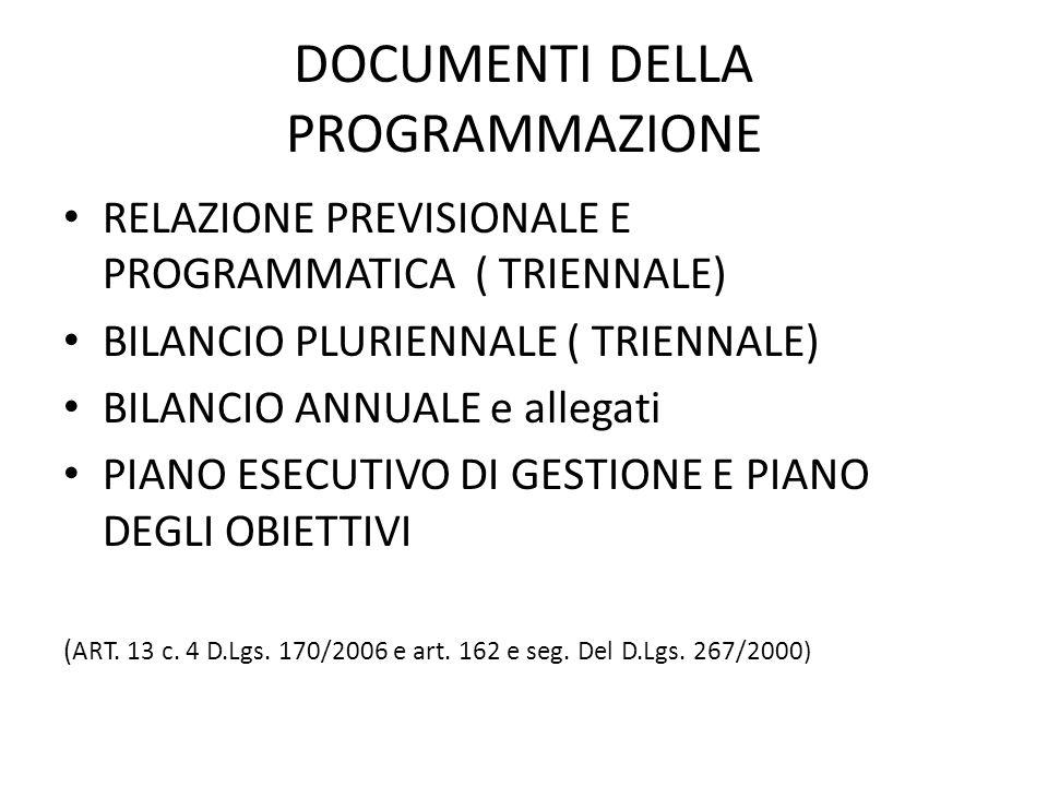 DOCUMENTI DELLA PROGRAMMAZIONE RELAZIONE PREVISIONALE E PROGRAMMATICA ( TRIENNALE) BILANCIO PLURIENNALE ( TRIENNALE) BILANCIO ANNUALE e allegati PIANO